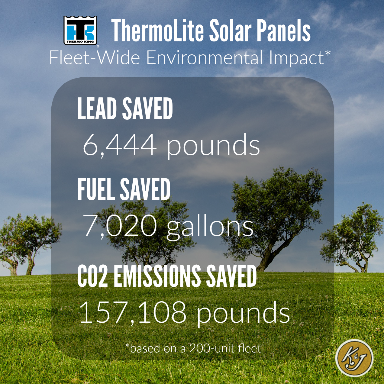 ThermoLite Solar Panels - Fleet-Wide Environmental Impact - K&J Trucking