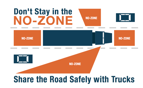 Truck_Safety_No_Zone.png
